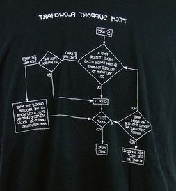 Tech Support Flowchart Black Funny Corporate Office Humor S/